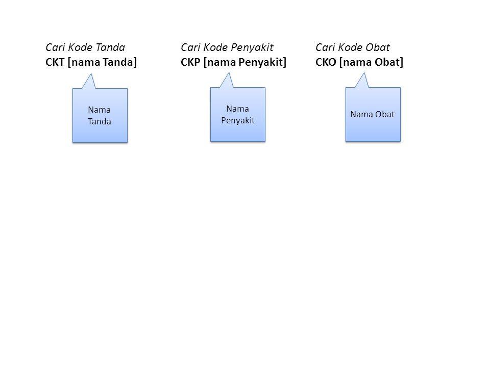 Cari Kode Tanda CKT [nama Tanda] Cari Kode Penyakit